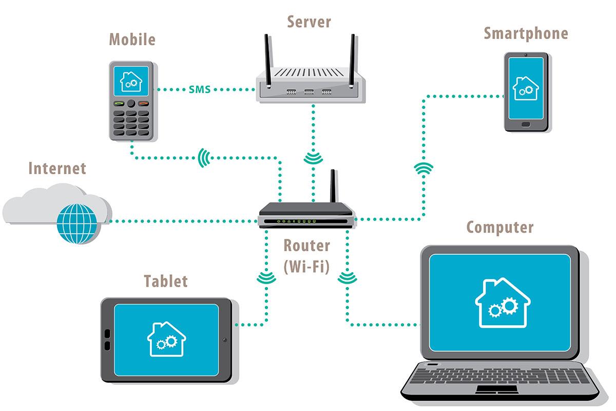 Networks & Data